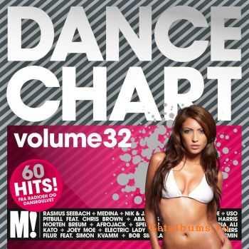 VA - Dance Chart Vol.32 (2012)