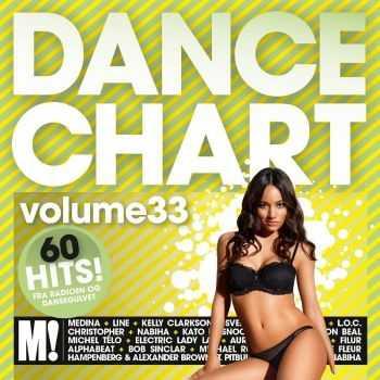 VA - Dance Chart Vol.33 (2012)